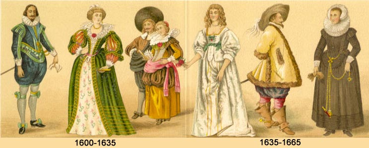 Images The History Of Fashion